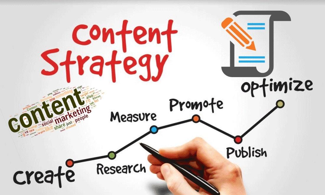 Content marketing chất lượng tiết giảm chi phí cho khâu quảng cáo