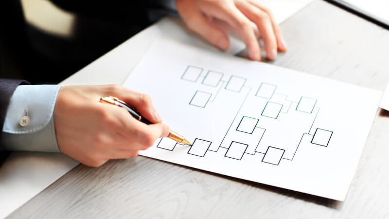 Hướng dẫn xây dựng chiến lược và cách làm content marketing thu hút