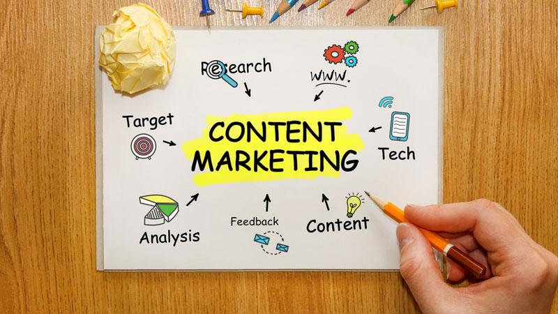 Sự khác biệt giữa content đơn thuần và content marketing